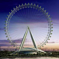 thumbnails-beijing-wheel