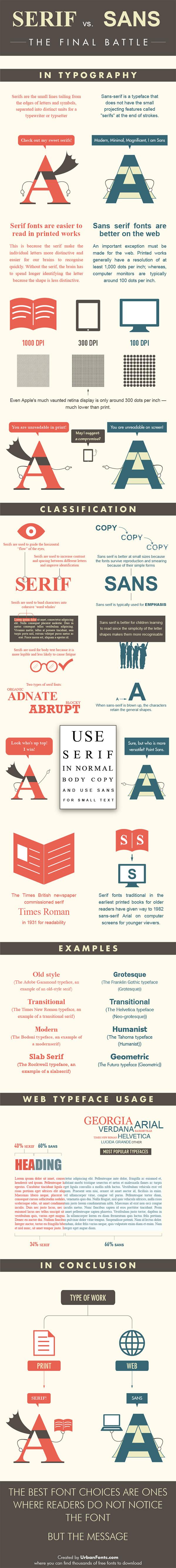 erif-vs-sans-serif