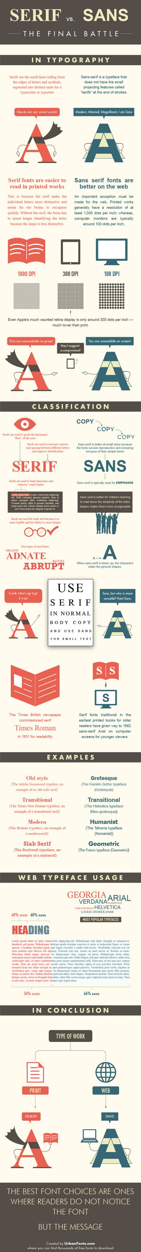 Serif vs Sans Fonts For Report